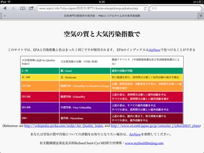 iPad_130316pm2.5 06